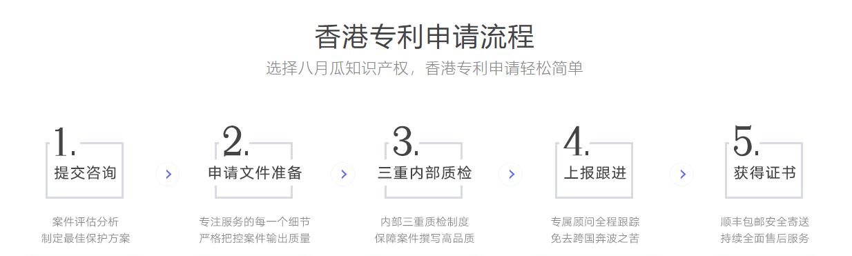 香港专利申请流程